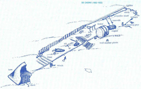 SS Casino Dive Site Map