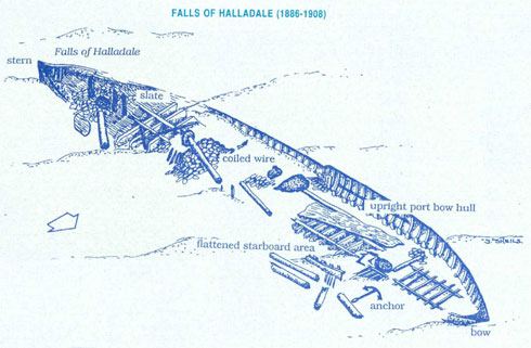 Falls of Halladale Dive Site Map