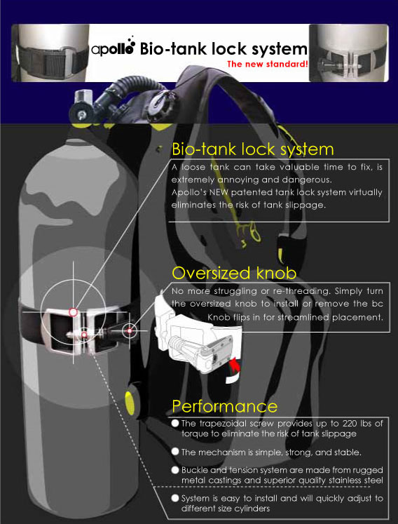 Apollo Bio Tank Lock System