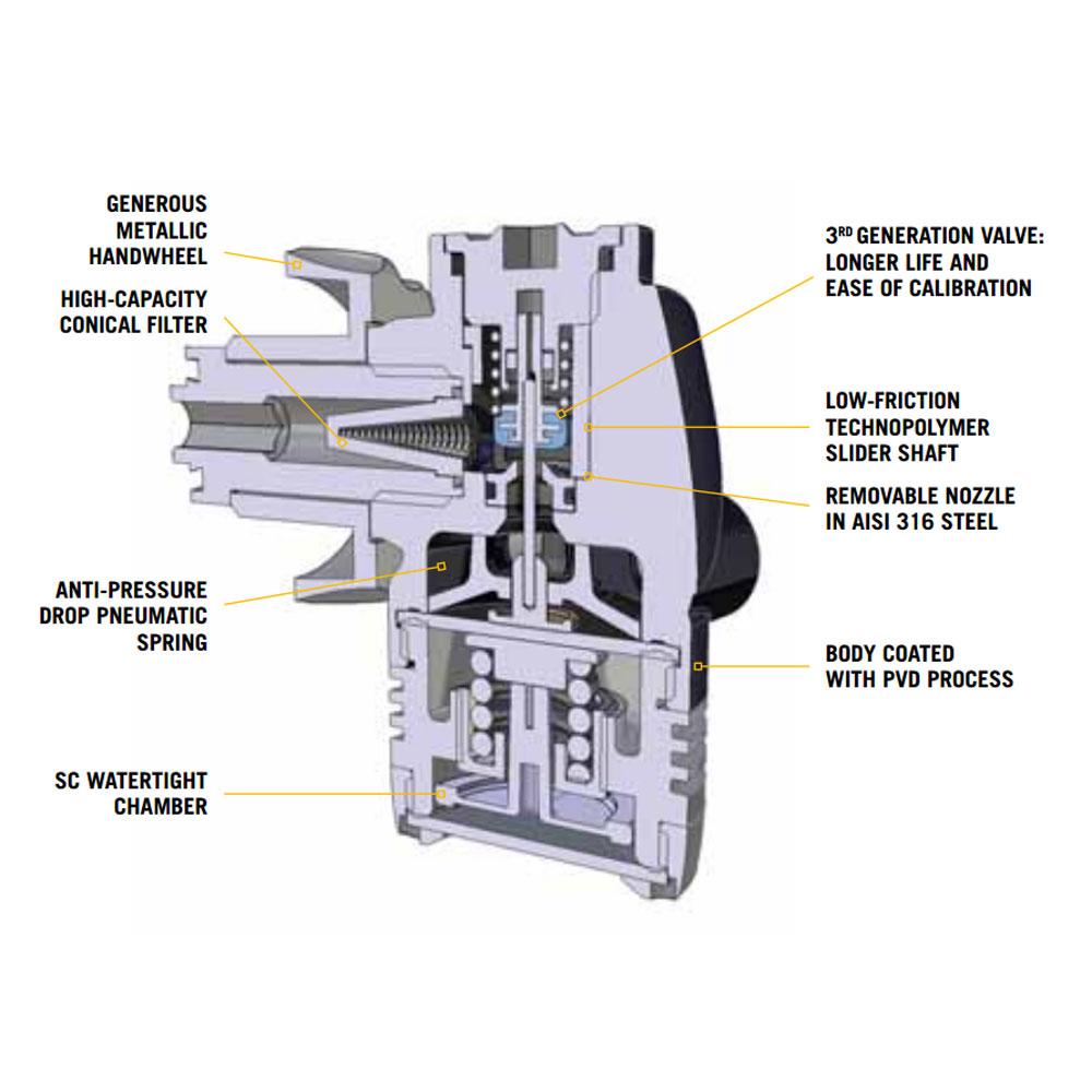 Cressi Master Ellipse T10 Sc Regulator Set The Scuba Doctor Dive Shop