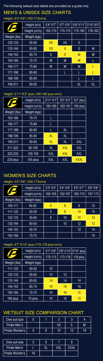 Probe Wetsuit Size Charts