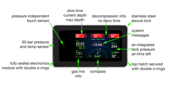 Scuba Capsule Dive Mode Diagram